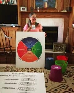 Bergitt Williams håller utbildning i coaching.